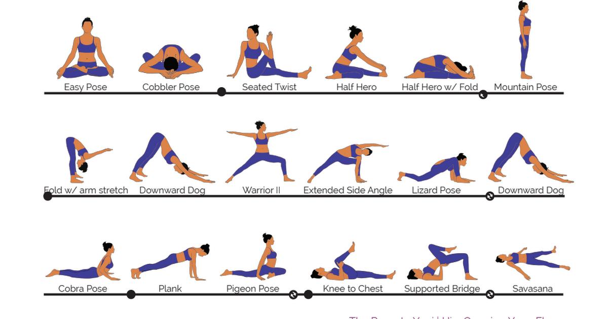 Hip Yoga 1 Pdf Yoga 1 Yoga Yoga Sequences