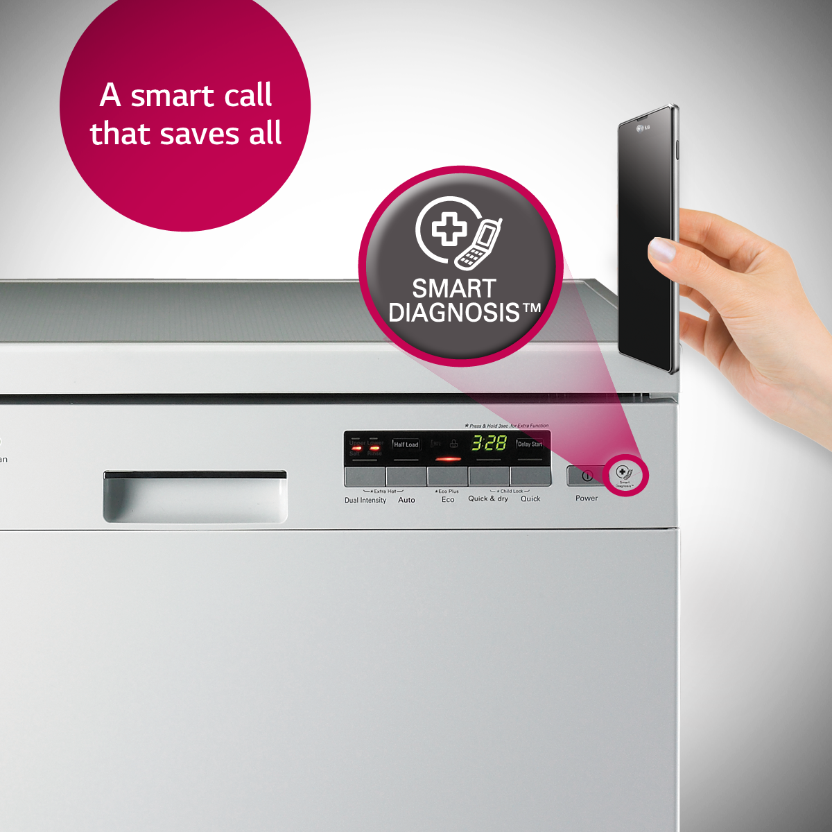 No Need To Wait For An Engineer To Detect A Problem In Lg Dishwasher Just A Call With The Help Of Smart Diagn Dishwasher Dishwasher Price Dishwasher Machine