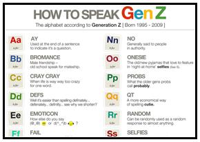 Speak Gen Z Slang Language Mccrindle Research Generation Z Slang Words Slang Language