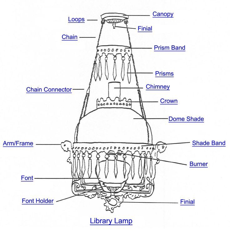 Parts of a hanging lamp names of things pinterest parts of a hanging lamp chandelier mozeypictures Choice Image