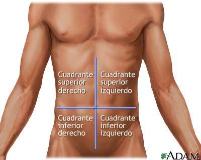 dolor derecho del estomago y espalda