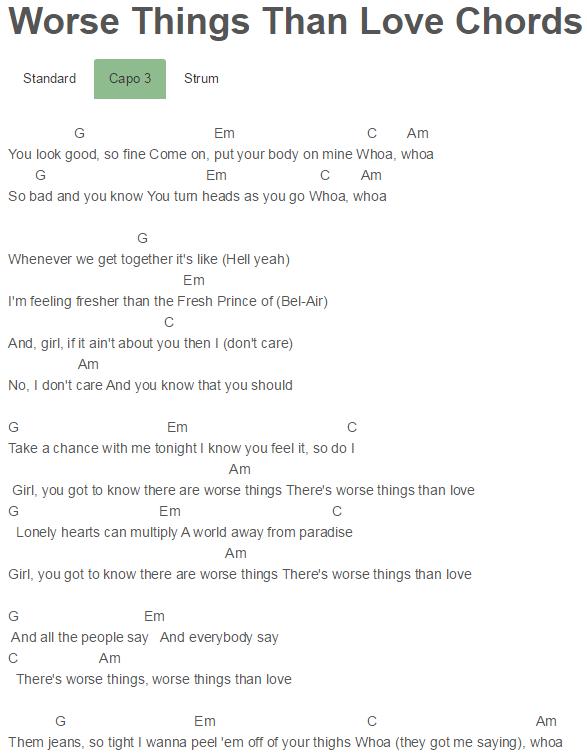 Worse Things Than Love Chords Natalie La Rose, Timeflies   Timeflies ...