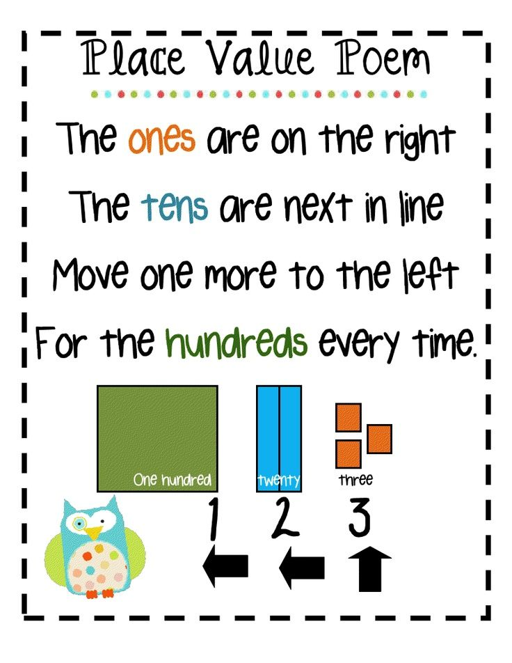 Place Value Poem Pdf Google Drive With Images Teaching Math