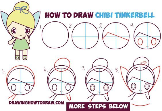 How To Draw Chibi Tinkerbell The Disney Fairy In Easy Step By
