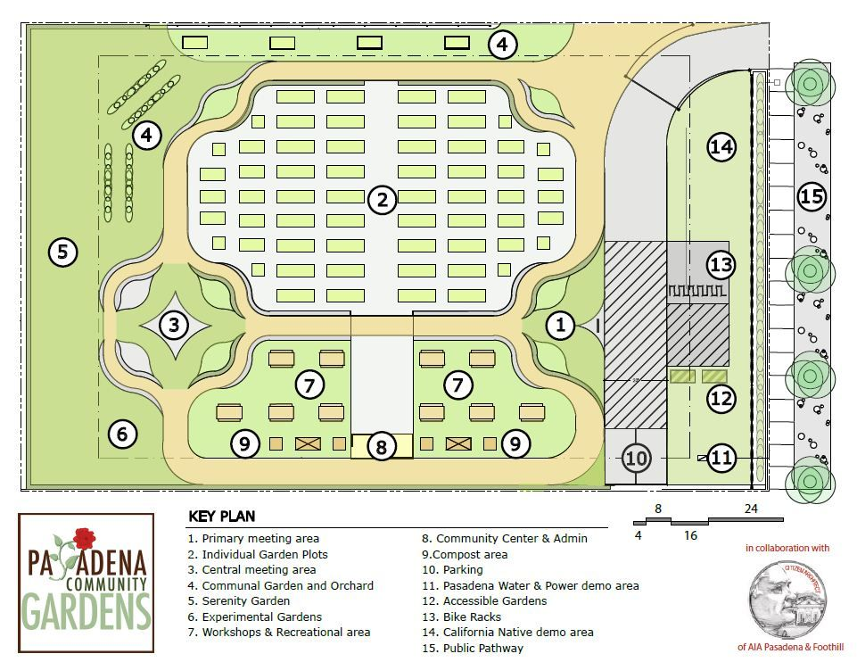 Affordable community garden layout design on garden ideas for Garden layout ideas