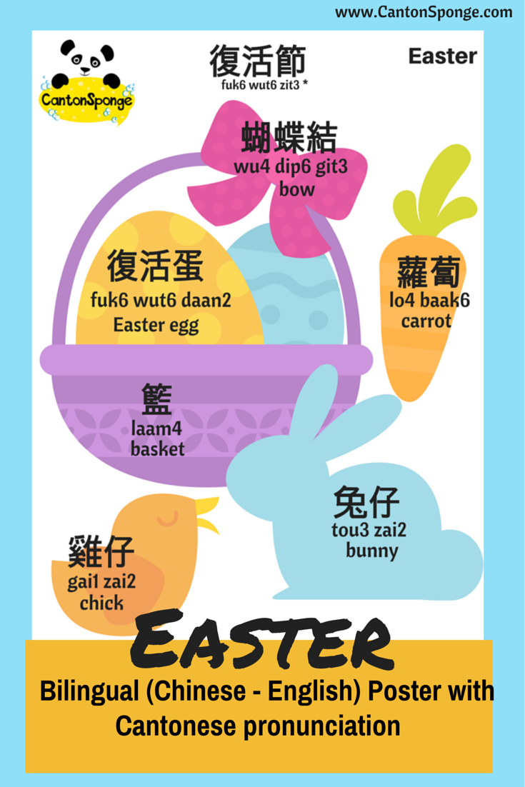 Learn some Easter relevant Cantonese vocabulary with this poster