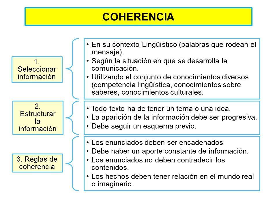 Coherencia Tecnicas De Lectura Apuntes De Lengua Comprension Lectora Para Secundaria