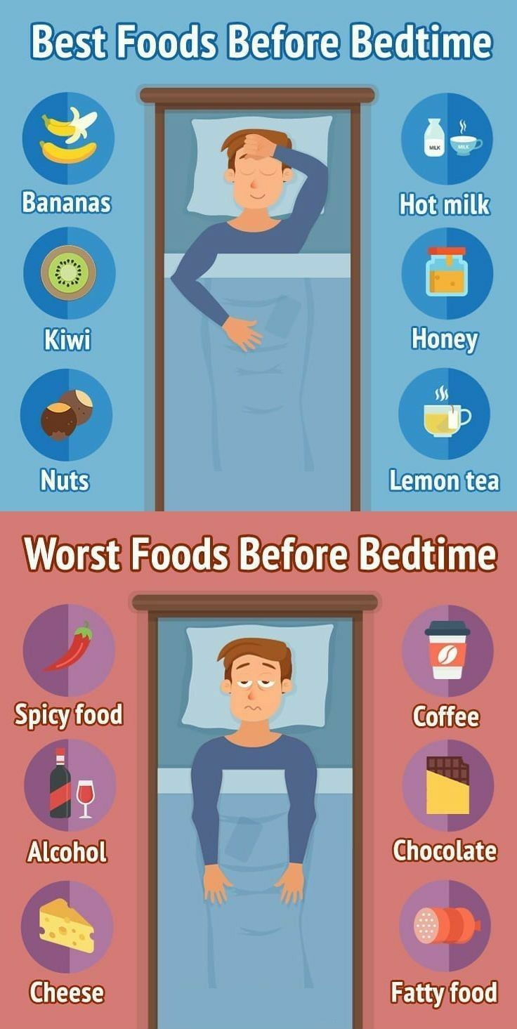 I migliori alimenti e i peggiori alimenti prima di coricarsi # perdita di peso # Perdita di pesoPr …