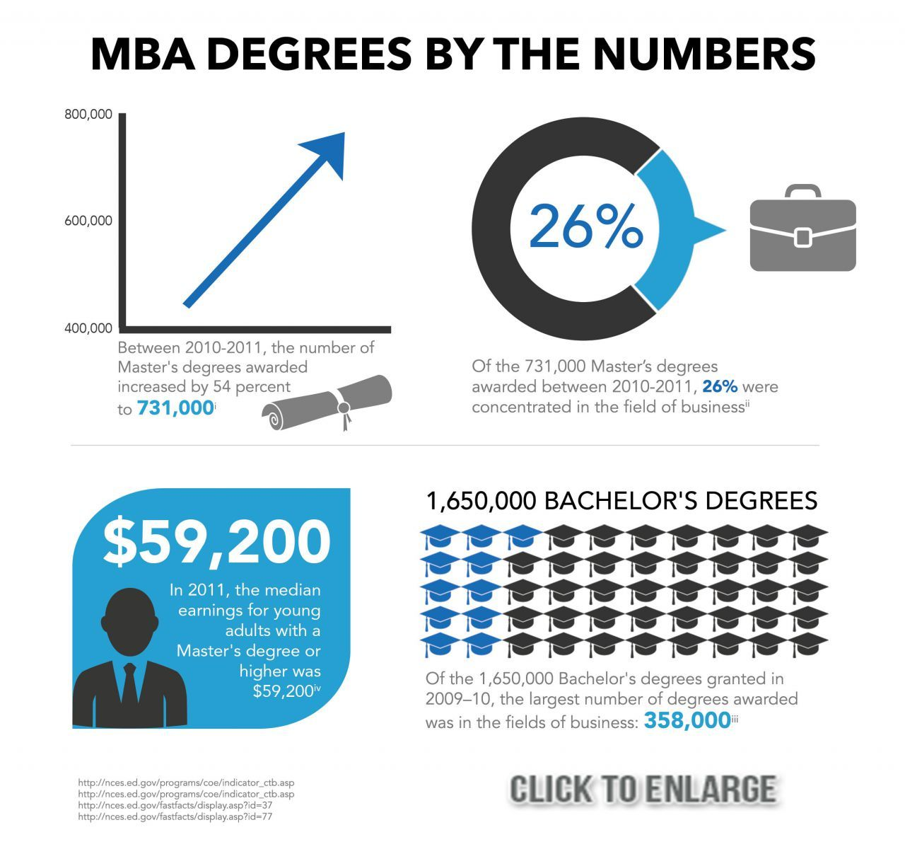 What Is An Mba Why Get An Mba How Much Does An Mba Cost Mba Degree Mba School Images