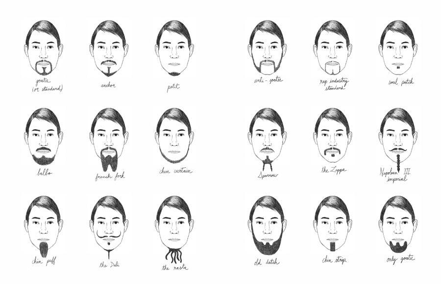 Goatee Beard Styles Beards Net Goatee Styles Beard Styles Goatee