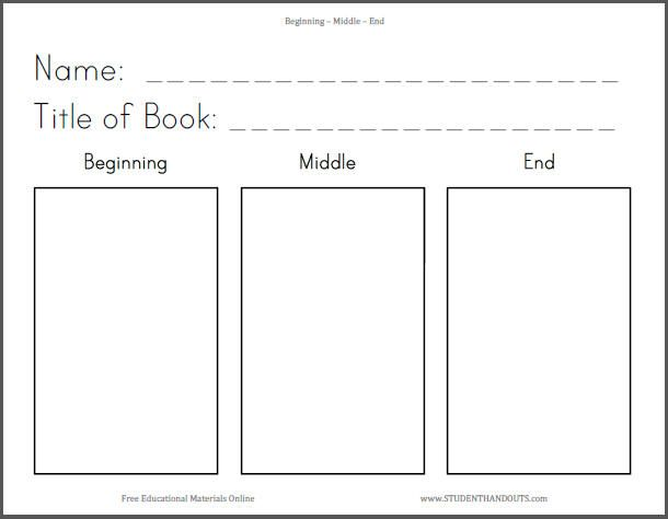 K - 3 Beginning-Middle-End ELA Language Arts Worksheet T e a c h - book report template for high school