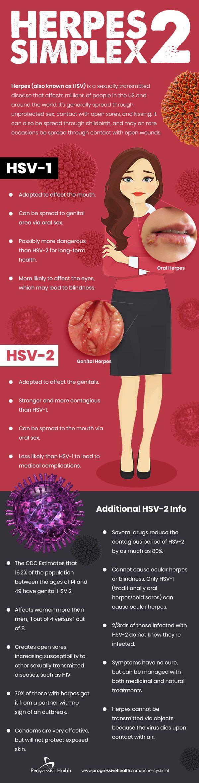 Pin On Hsv2 Info