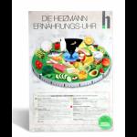 Wieviel Wovon Ich Bin Dann Mal Schlank Blog Ernahrungsuhr Gesundheit Diat Tipps