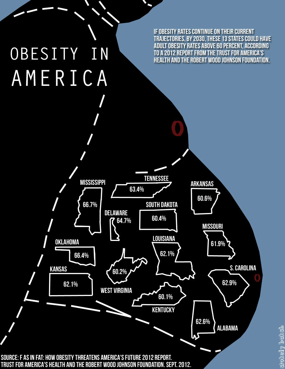 America and childhood obesity
