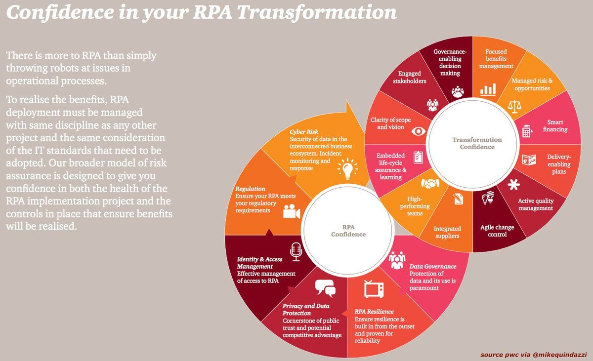 Rpa Hashtag On Twitter Avec Images Generale