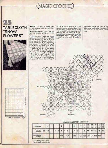 Crochet: Square tablecloth