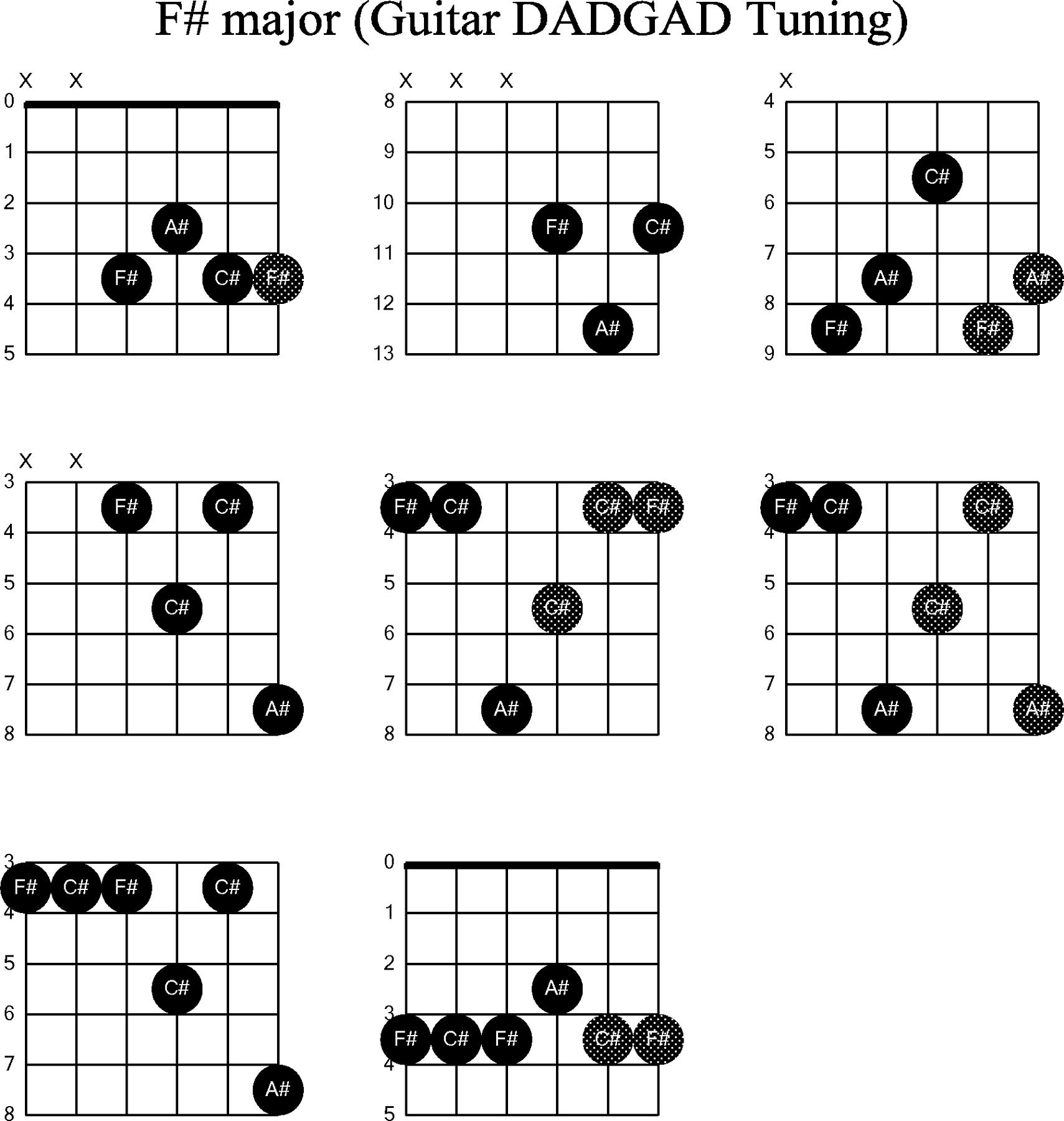 Guitar Chords Guide Sheets Activity Shelter Guitars Pinterest