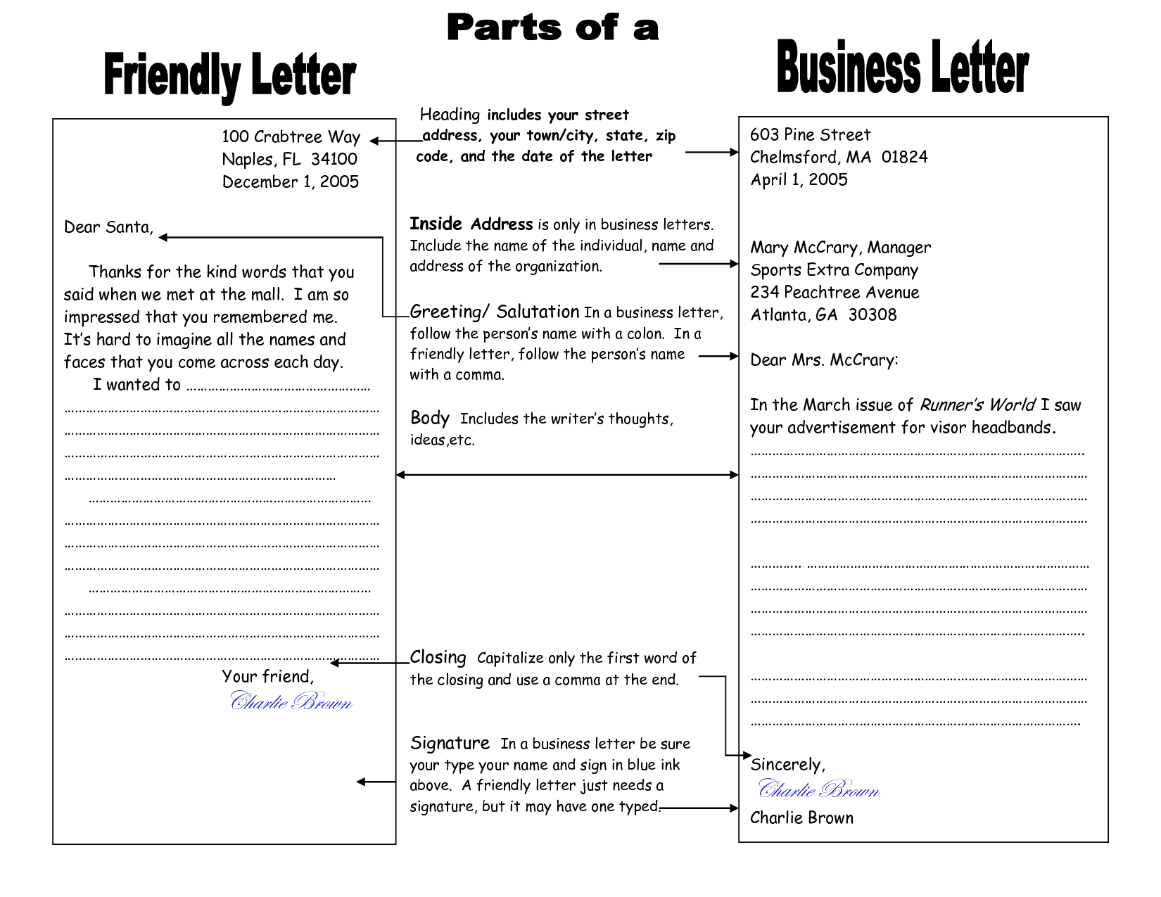 Friendly Business Letter Format