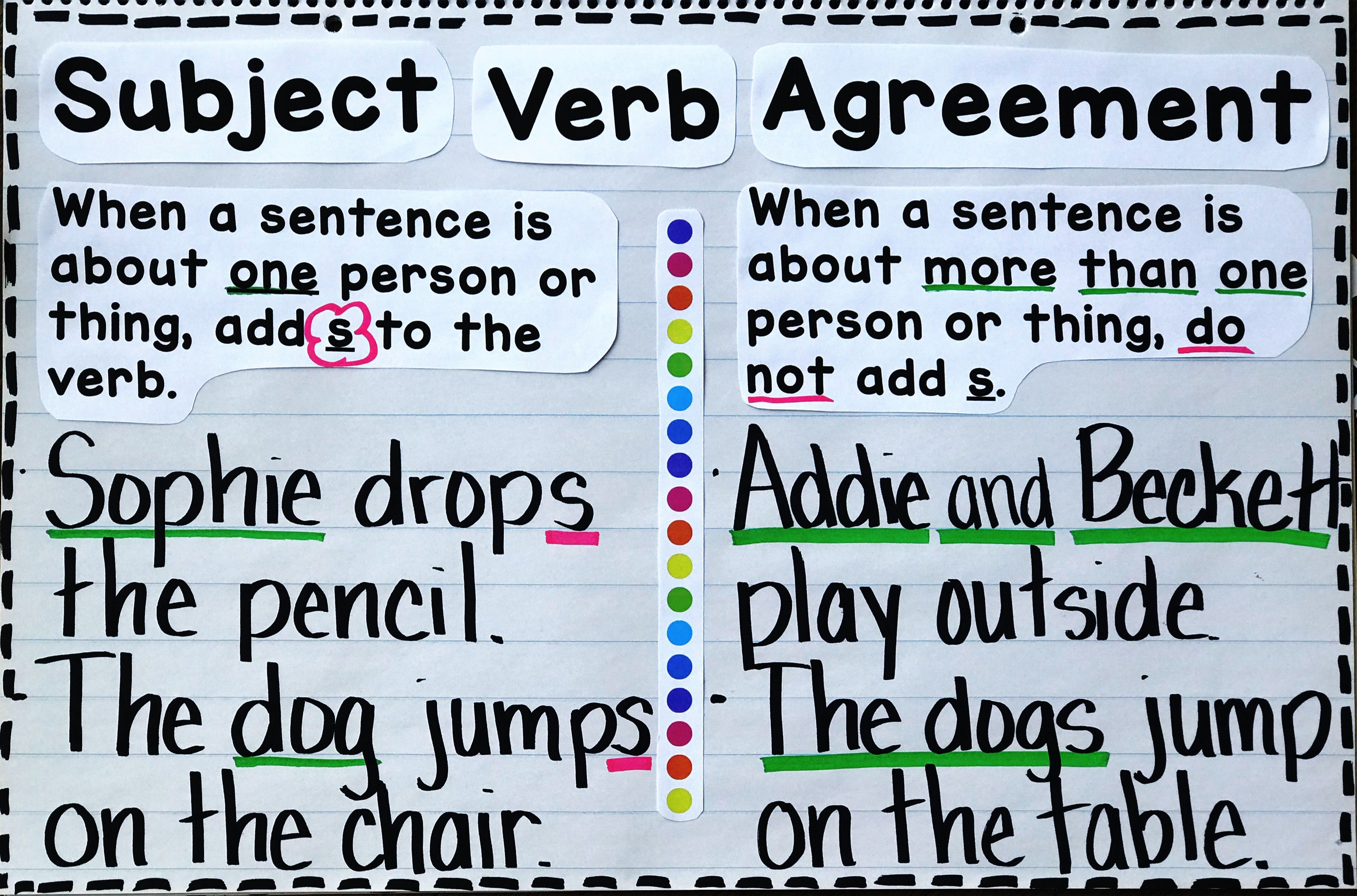 Subjects Anchor Chart
