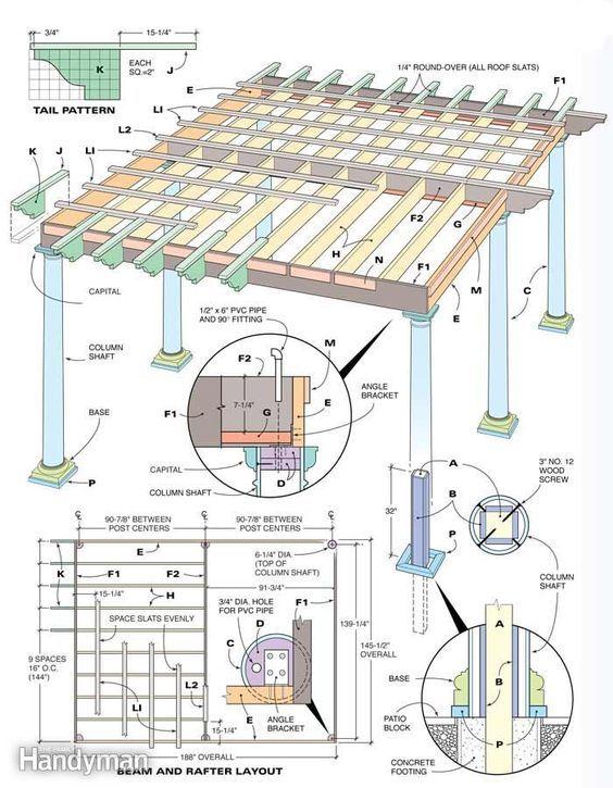 How To Build A Pergola Patio Pergola Gartenhaus Garten