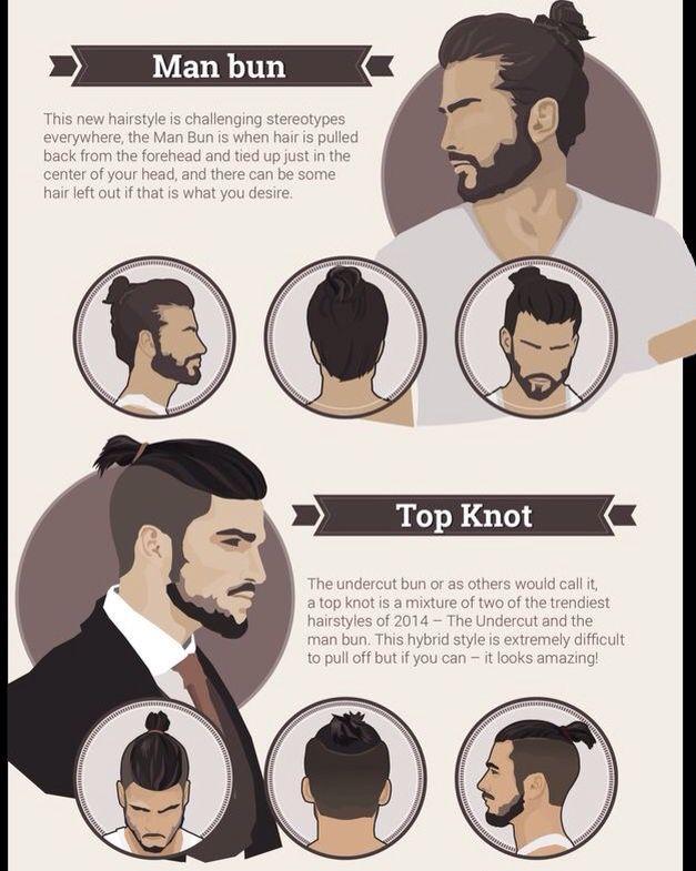 Top Knot Man Bum Beard Styles In 2019 Hair Styles Hair Hair Cuts