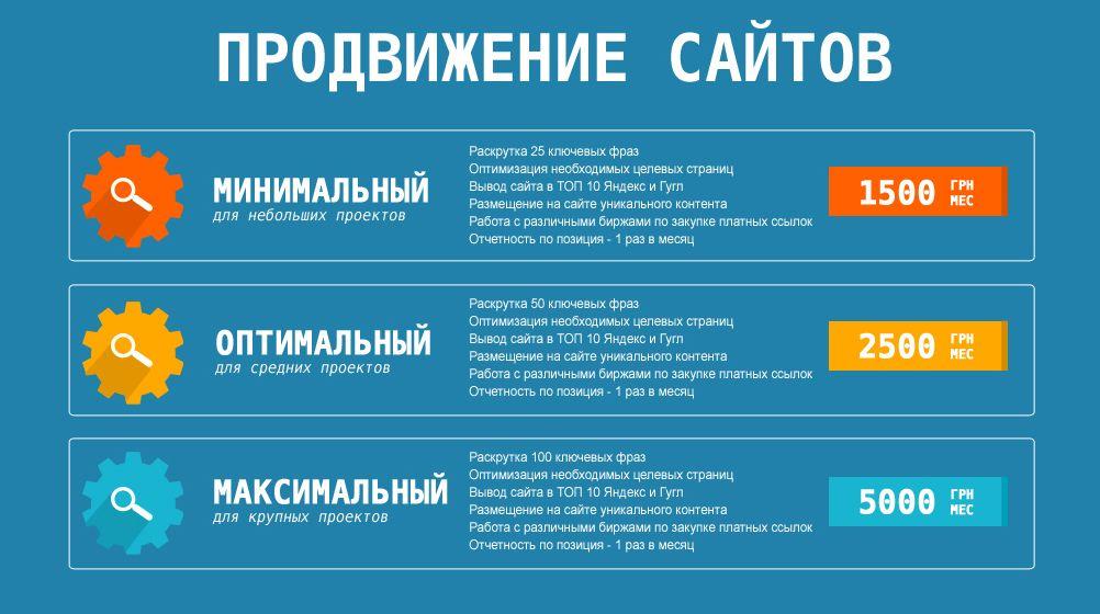 Особенности продвижения сайта визитки создание сайта видео