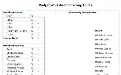 Sample Household Budget Forms