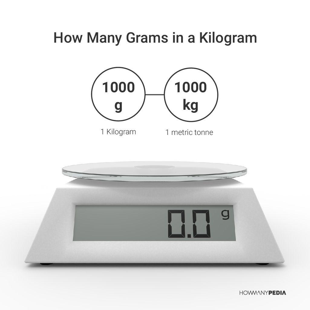 How Many Grams In A Kilogram