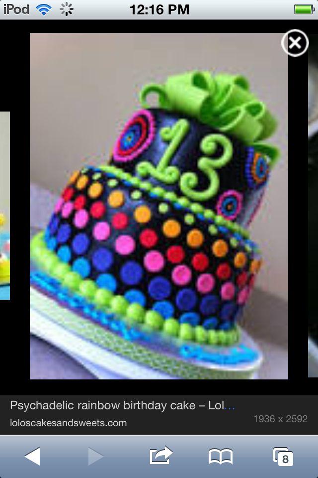 Birthday Cake That I Really Want Birthday Birthday