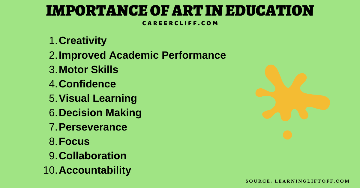 importance of art in education benefits of art education importance of art education essay role of art in education importance of art education in school curriculum importance of art education in primary schools meaning of art and craft in education importance of art education in school curriculum pdf importance of education drawing importance of art and music in education importance of folk art in education importance of art education in school curriculum articles importance of drawing and painting in education importance of visual arts in education importance of promoting art education importance of visual arts in education pdf art plays a significant role in learners benefits of art education in primary schools importance of performing arts in education importance of visual arts in the classroom importance of painting in education importance of art in schools importance of art education essay pdf art and music are an essential part of education importance of visual arts in primary school benefits of art education in primary schools pdf importance of expressive arts in primary schools art and music programs in public schools are an essential part of education importance of fine arts in schools importance of art education pdf importance of arts fest in schools role of teacher in art education essay on importance of art education the importance of art education essay importance of art in education essay importance of art integration art and music programs in public schools are an essential part of education speech importance of art in primary school importance of calligraphy in education the importance of fine arts education importance of aesthetics in art education importance of art education in schools importance of art in teaching need and importance of art education importance of fine arts in education art and music classes are important significance of art in education importance of art education at primary level importance of art and music in school importance