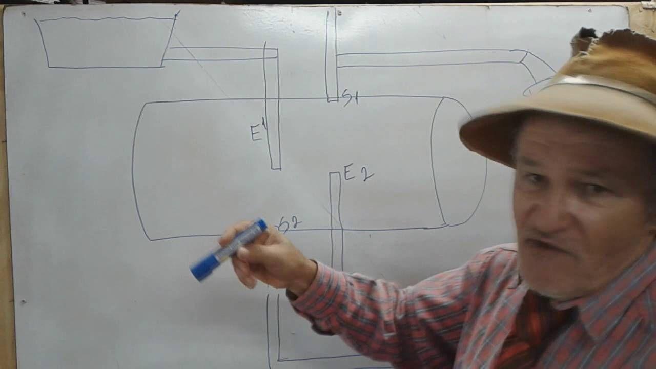 Serpentina Sistema De Aquecimento De Agua A Lenha Aquecimento