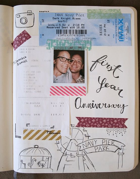 Anniversary Photo Book Ideas - Best Anniversary Photo