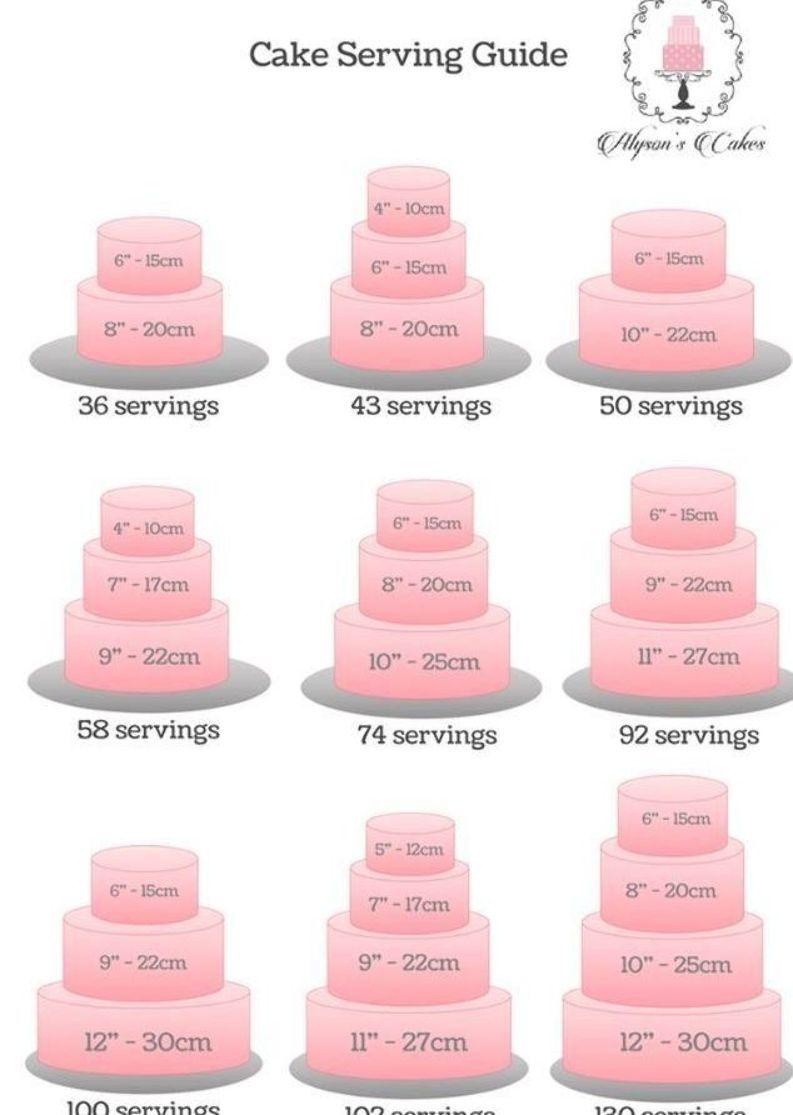 Kuchen und Portionen Hochzeitstorte Hochzeitstorte