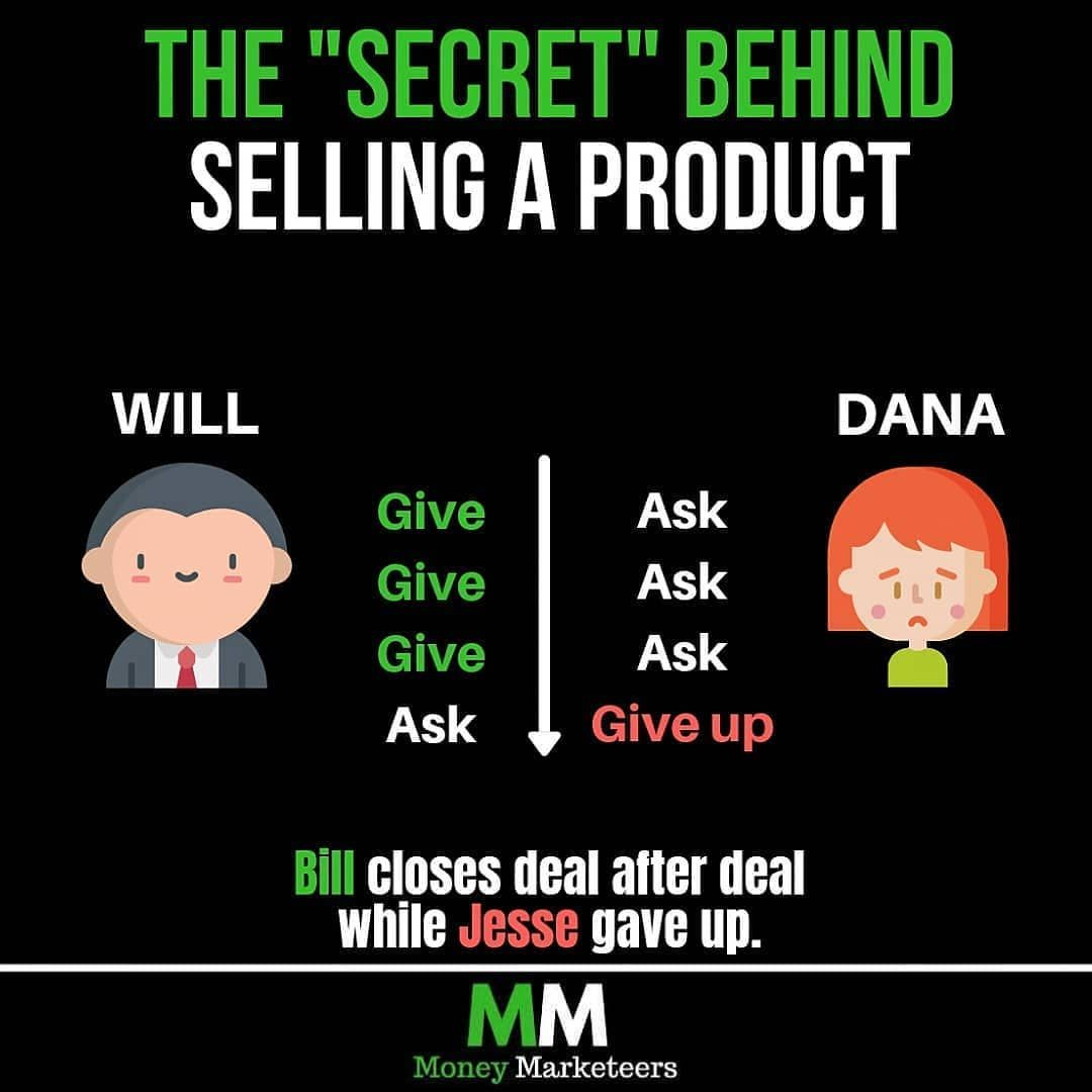 Repost Moneymarketeers What Type Of Salesman Are You A Good Salesman Like Will Gives Cuality Budget Software Bitcoin Price Small Business Success