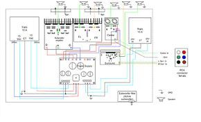 5 1 home theater wiring diagram warrior 350 how to make channel amplifier and speaker setup in 2019