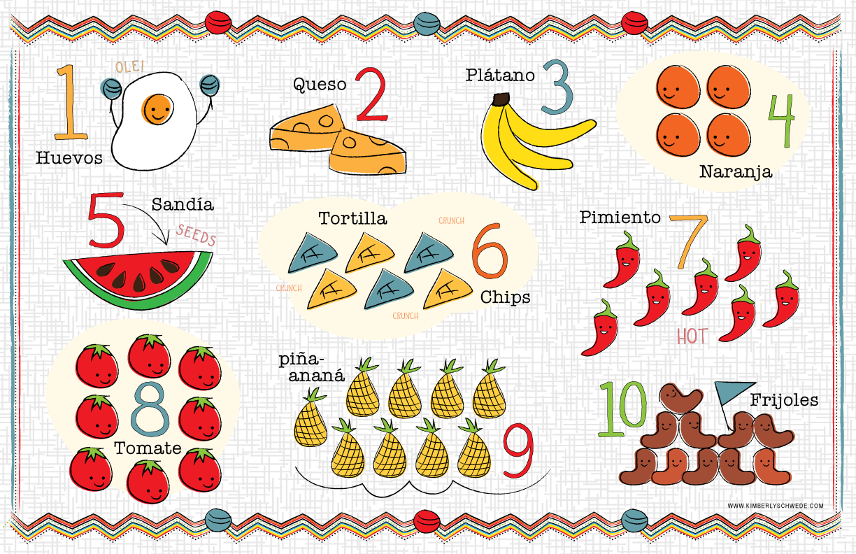 Fiesta Food by Kimberly Schwede. Kids can learn food and numbers in Spanish.