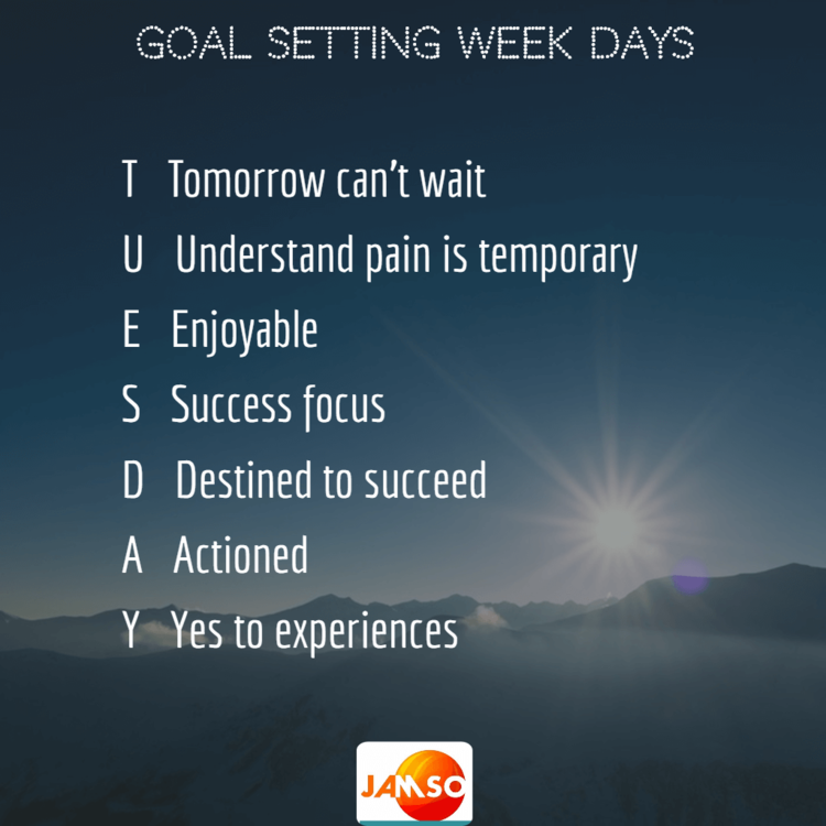 Tips For Tuesday Goal Motivation Tuesday Motivation Wednesday Motivation Goal Setting