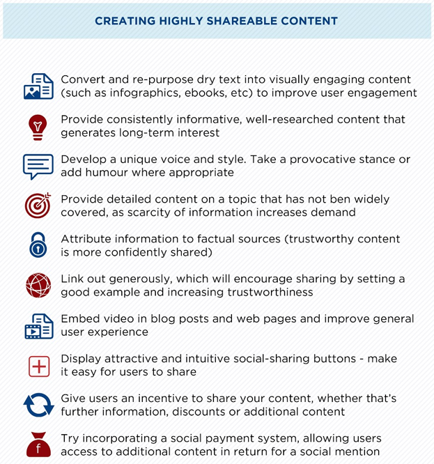 Creating Highly Shareable Content Con Imagenes Vias