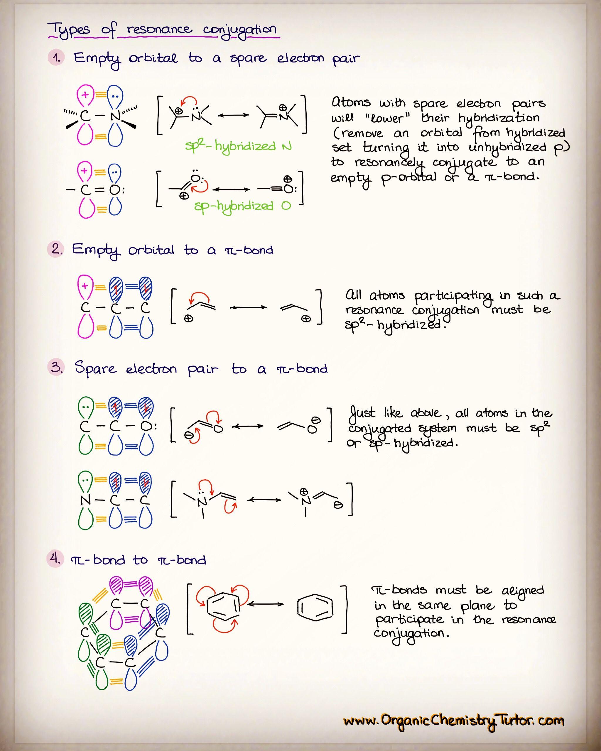 Bonding And Resonance Organic Chemistry Tutor Organic Chemistry Study Chemistry Lessons Chemistry Notes