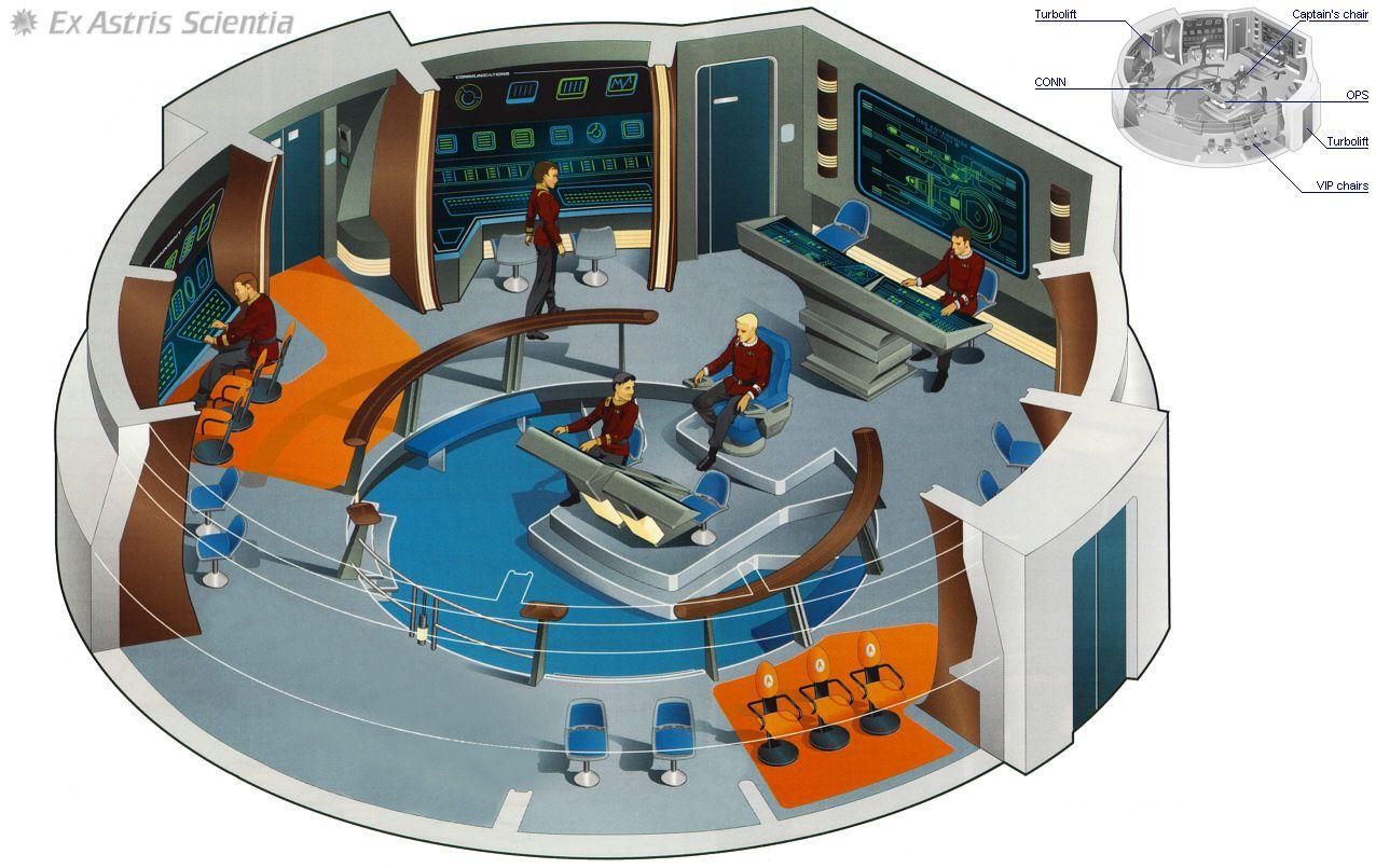 U.S.S. Enterprise NCC 1701 B Bridge   Star trek bridge, Trek