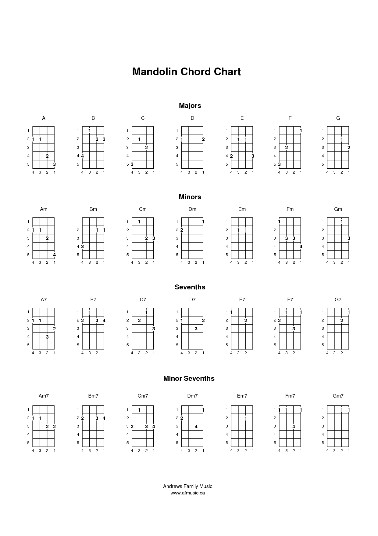 easy mandolin chords