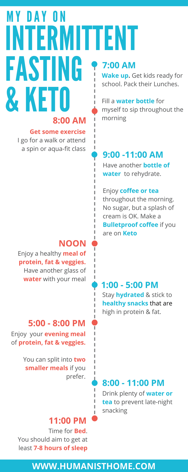 intermittent fasting diet sheet