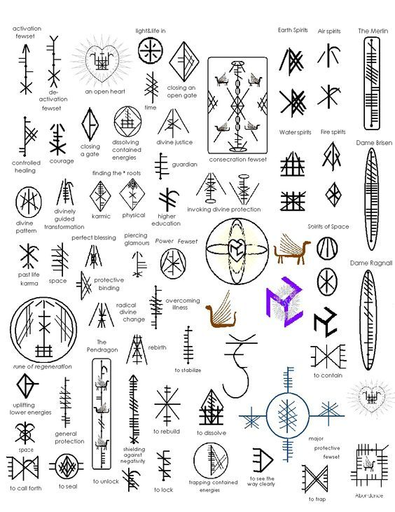 Ancient Irish Celtic Symbols Ogham Runes Of Ancient Druid Spells