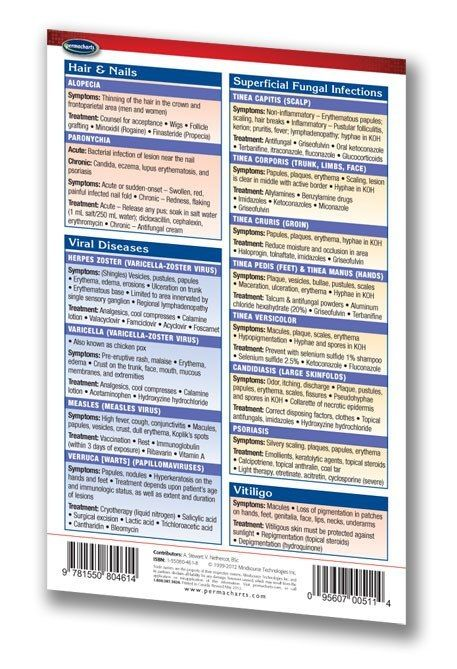 Dermatology - Medical Pocket Chart Quick Reference Guide 4