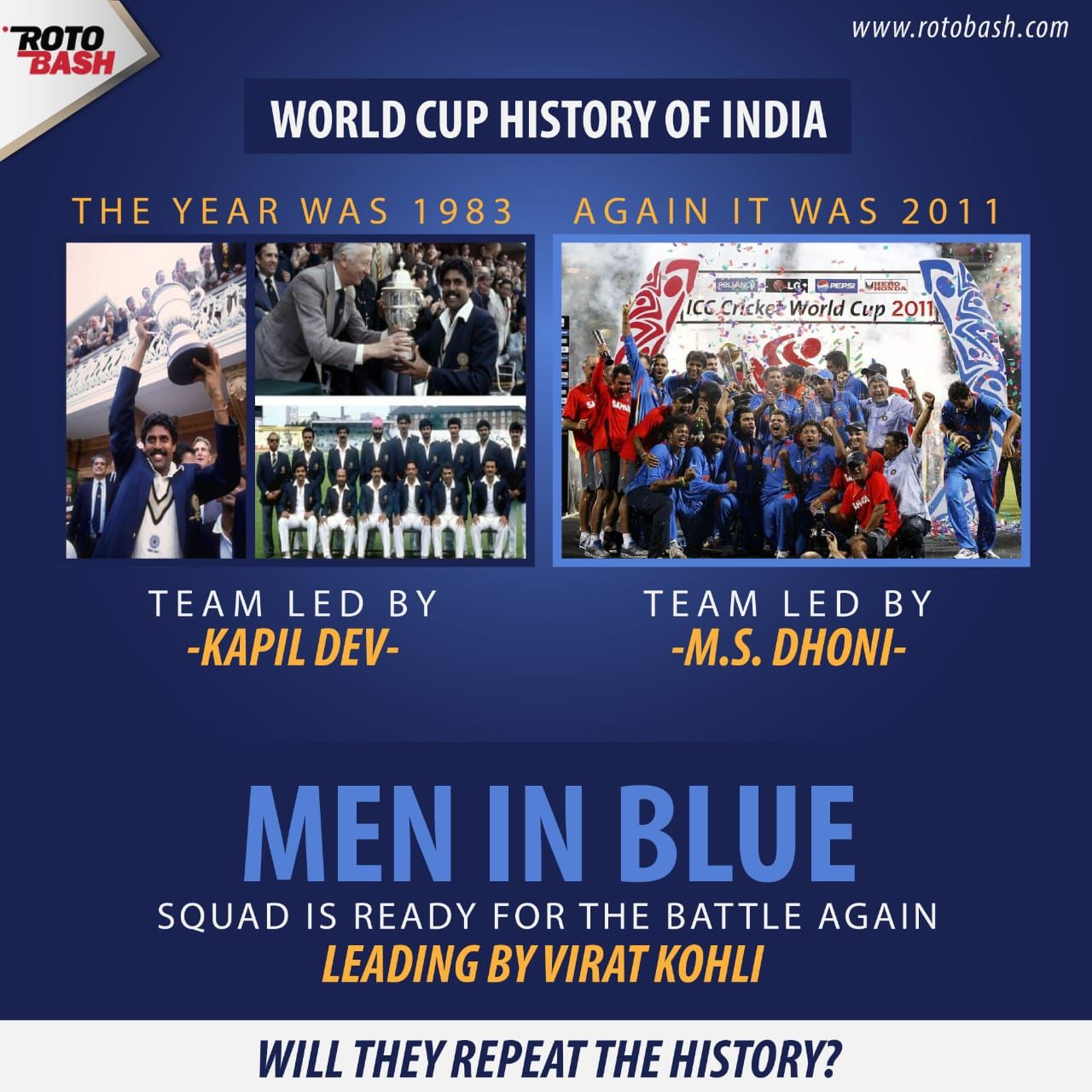 World Cup History Of India World Cup Kapil Dev Daily Fantasy