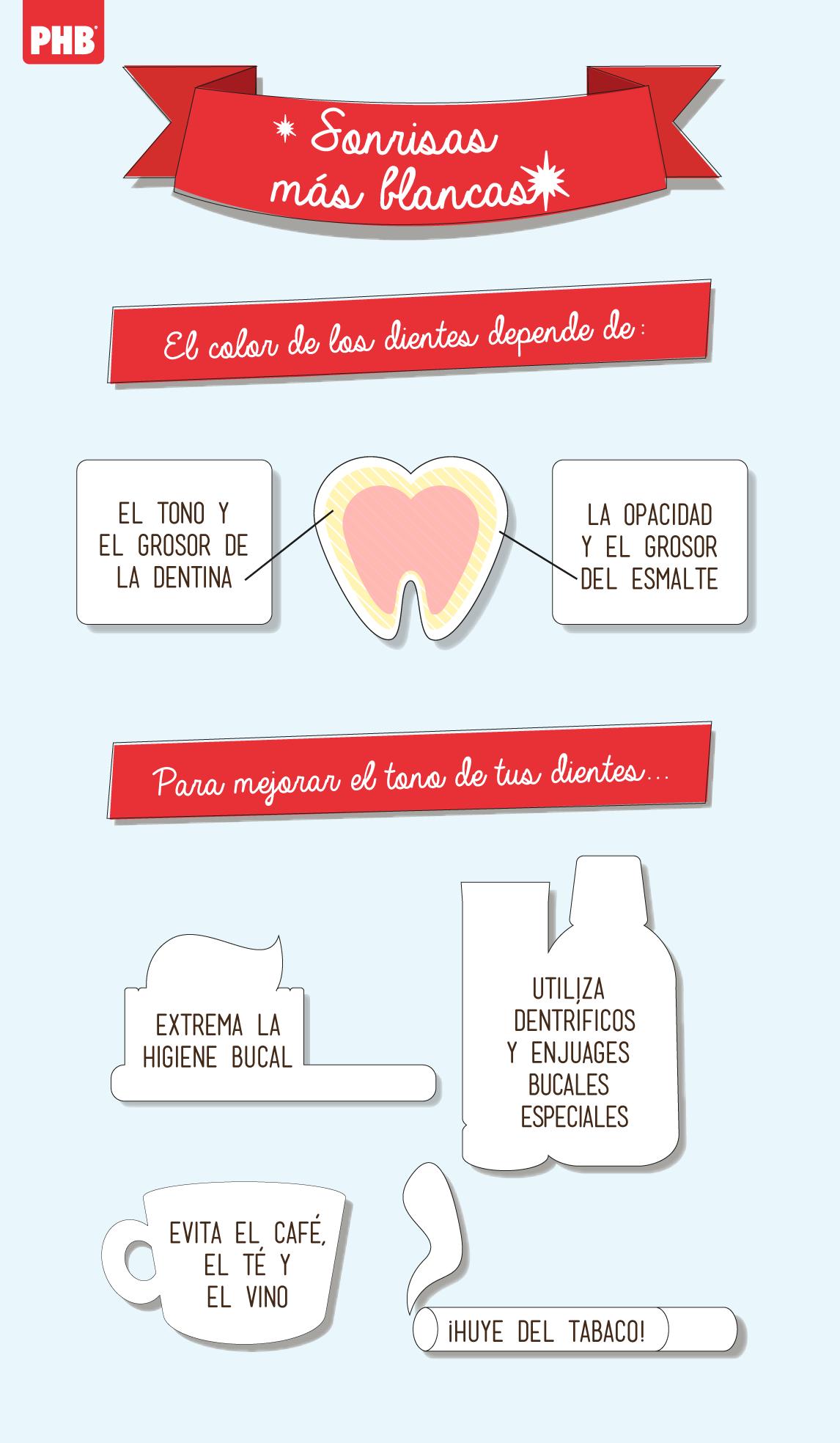#Infografia sobre blanqueamiento dental