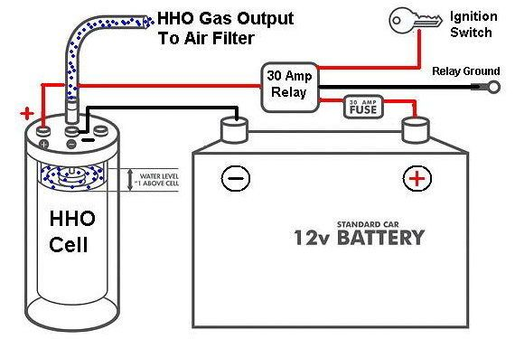 build your own hydrogen generator powered car eco pinterest rh pinterest com 5 Pin Relay Wiring Diagram 5 Pole Relay Wiring Diagram