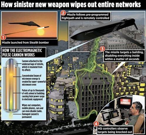 EXTRATERRESTRE ONLINE: John McAfee: Armas Eletromagnéticas Ameaçam Matar 90% dos Americanos