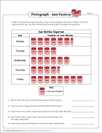 Pictograph Worksheets In 2021 2nd Grade Math Worksheets Printable Math Worksheets 2nd Grade Worksheets