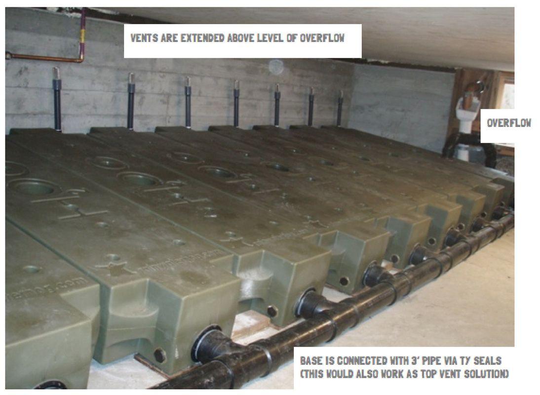 Hog Slim Rainwater Storage Best Practice Rainwater Storage System Rainwater Harvesting Rainwater Harvesting System Rainwater